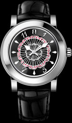 Quinting watches